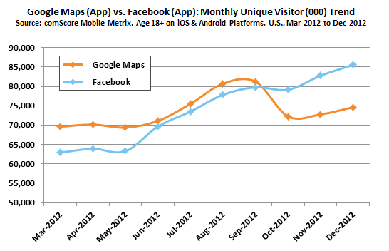 Google_Maps_App_vs._Facebook_App_Image_1