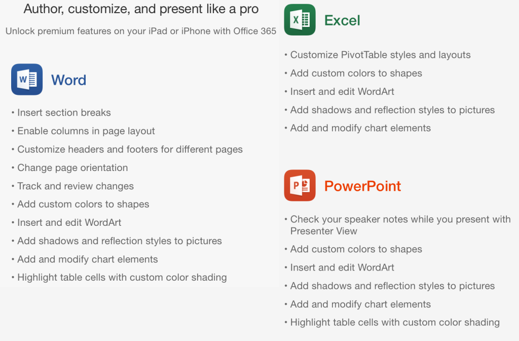 Office premium features