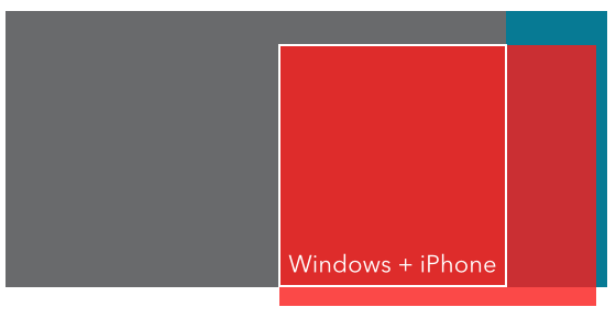 Windows plus iPhone diagram